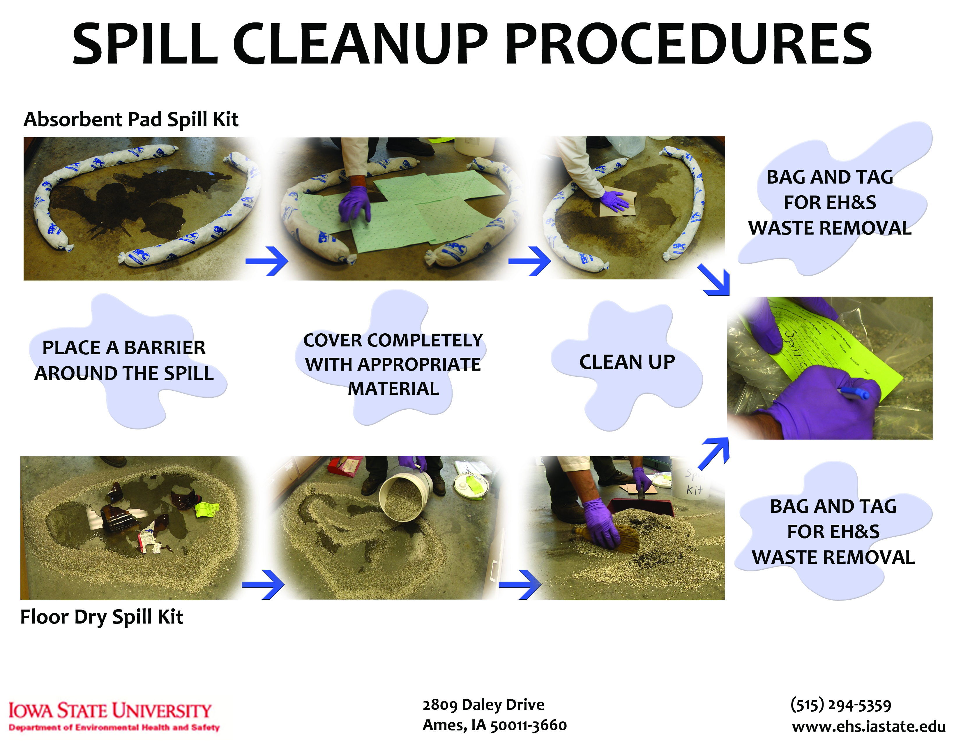 Cleaning Oil Spills In Garage Your